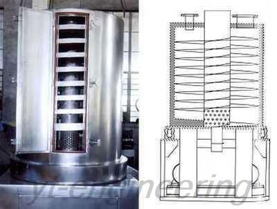 Spiral Vibrating Dryer Helix Vibrating Dryer Drying Equipment